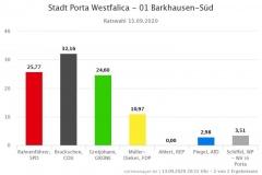 2020-09-13-Stadt-Porta-Westfalica-01-Barkhausen-Sued