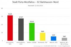 2020-09-13-Stadt-Porta-Westfalica-02-Barkhausen-Nord